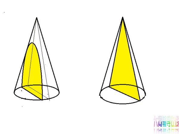 判断:平行于圆锥的一条母线的截面是等腰三角形